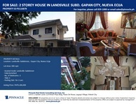House Lot Sale Landsville Subdivision Gapan Nueva Ecija